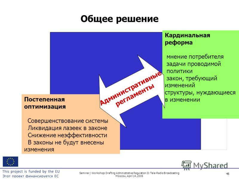 45 Seminar / Workshop: Drafting Administrative Regulation II: Tele-Radio Broadcasting Moscow, April 14, 2006 45 Общее решение Постепенная оптимизация Совершенствование системы Ликвидация лазеек в законе Снижение неэффективности В законы не будут внес