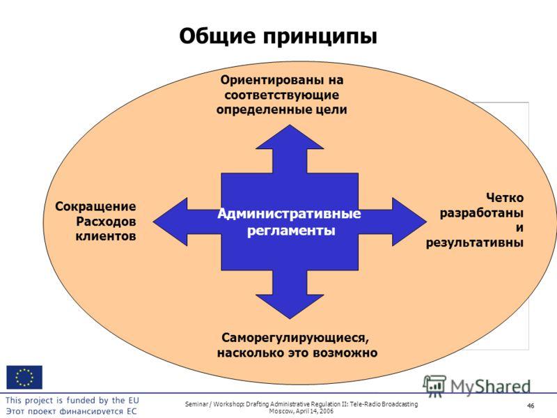 46 Seminar / Workshop: Drafting Administrative Regulation II: Tele-Radio Broadcasting Moscow, April 14, 2006 46 Общие принципы Ориентированы на соответствующие определенные цели Саморегулирующиеся, насколько это возможно Административные регламенты С