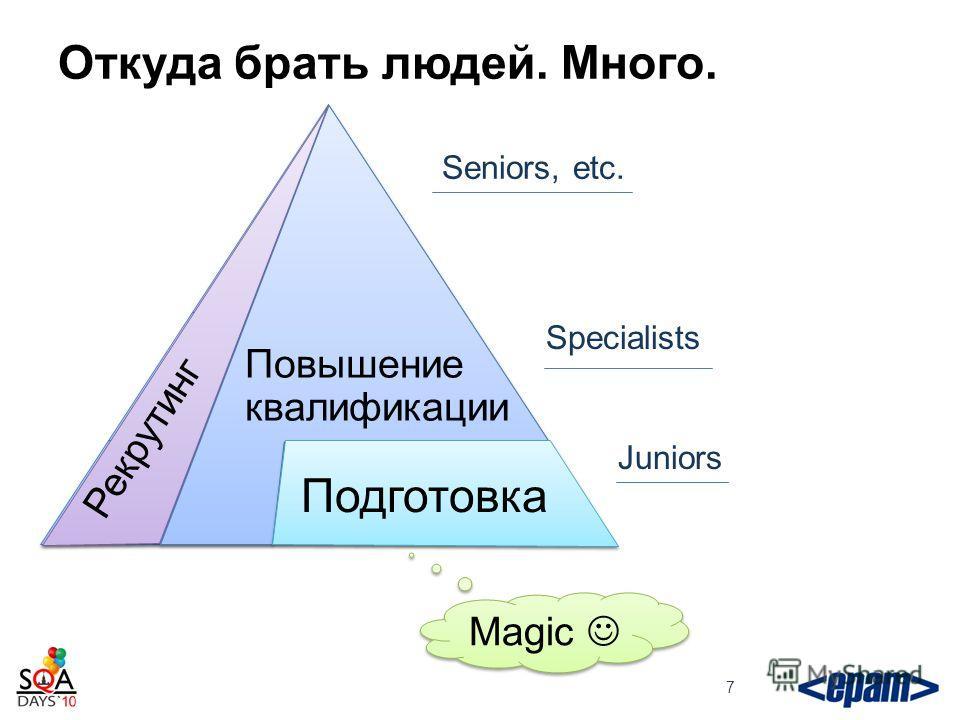 Откуда брать людей. Много. 7 Juniors Specialists Seniors, etc. Magic Подготовка Повышение квалификации Рекрутинг