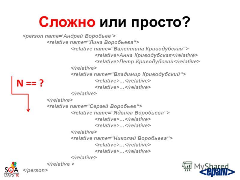 Сложно или просто? Анна Криводубская Петр Криводубский … … … N == ?