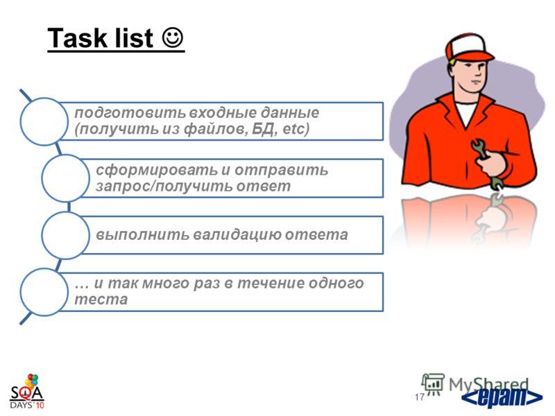 Task list 17 подготовить входные данные (получить из файлов, БД, etc) сформировать и отправить запрос/получить ответ выполнить валидацию ответа … и так много раз в течение одного теста