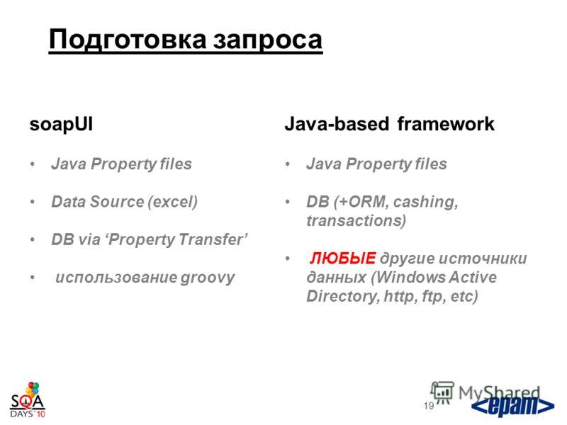 Подготовка запроса 19 soapUI Java Property files Data Source (excel) DB via Property Transfer использование groovy Java-based framework Java Property files DB (+ORM, cashing, transactions) ЛЮБЫЕ другие источники данных (Windows Active Directory, http