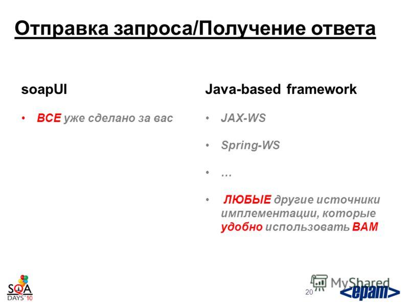Отправка запроса/Получение ответа 20 soapUI ВСЕ уже сделано за вас Java-based framework JAX-WS Spring-WS … ЛЮБЫЕ другие источники имплементации, которые удобно использовать ВАМ
