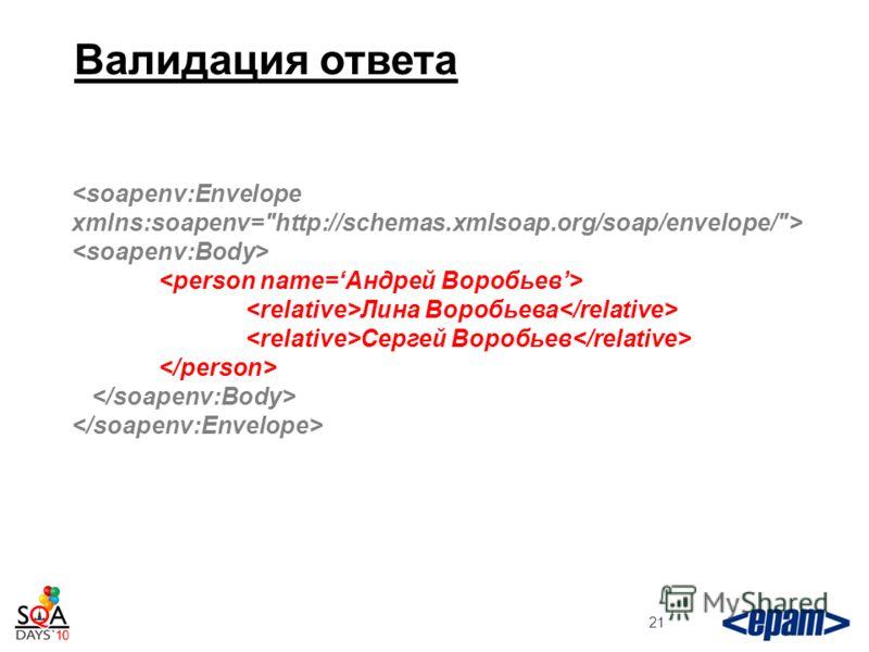 Валидация ответа 21 Лина Воробьева Сергей Воробьев