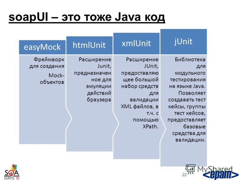 soapUI – это тоже Java код 22 Библиотека для модульного тестирования на языке Java. Позволяет создавать тест кейсы, группы тест кейсов, предоставляет базовые средства для валидации. jUnit Расширение JUnit, предоставляю щее большой набор средств для в