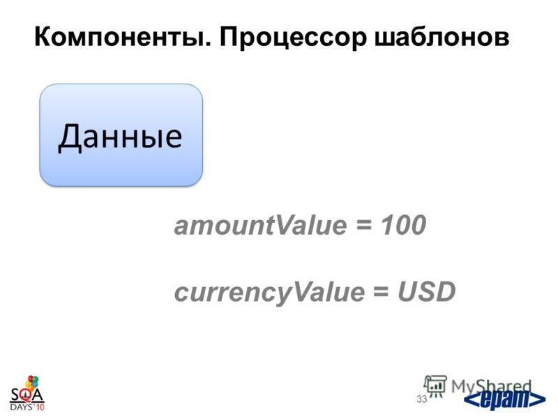 33 Компоненты. Процессор шаблонов Данные amountValue = 100 currencyValue = USD