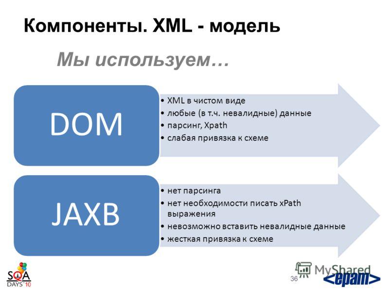 36 Компоненты. XML - модель XML в чистом виде любые (в т.ч. невалидные) данные парсинг, Xpath слабая привязка к схеме DOM нет парсинга нет необходимости писать xPath выражения невозможно вставить невалидные данные жесткая привязка к схеме JAXB Мы исп