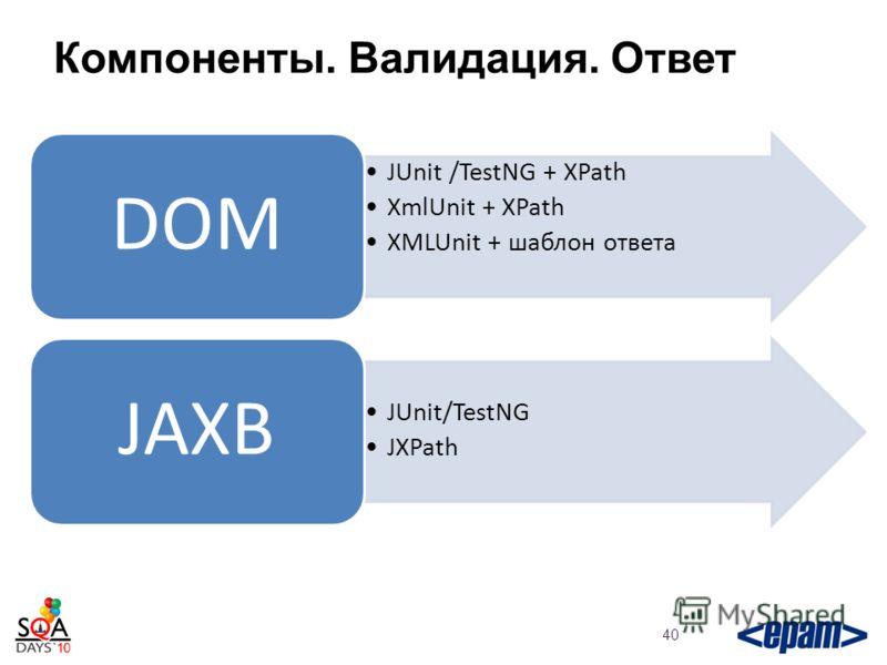 40 Компоненты. Валидация. Ответ JUnit /TestNG + XPath XmlUnit + XPath XMLUnit + шаблон ответа DOM JUnit/TestNG JXPath JAXB