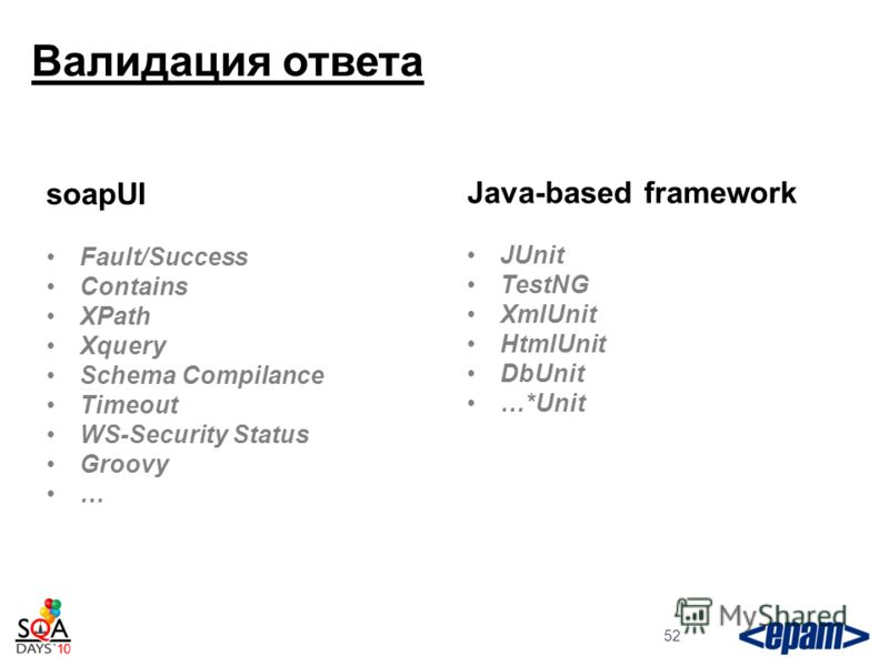 Валидация ответа 52 soapUI Fault/Success Contains XPath Xquery Schema Compilance Timeout WS-Security Status Groovy … Java-based framework JUnit TestNG XmlUnit HtmlUnit DbUnit …*Unit
