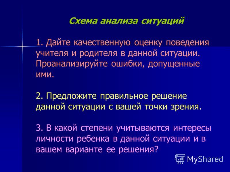 Схема анализа ситуаций 1.