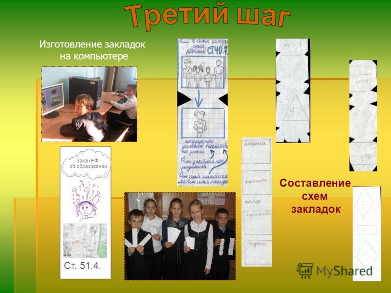 Изготовление закладок на компьютере Закон РФ об образовании Ст. 51.4. Составление схем закладок