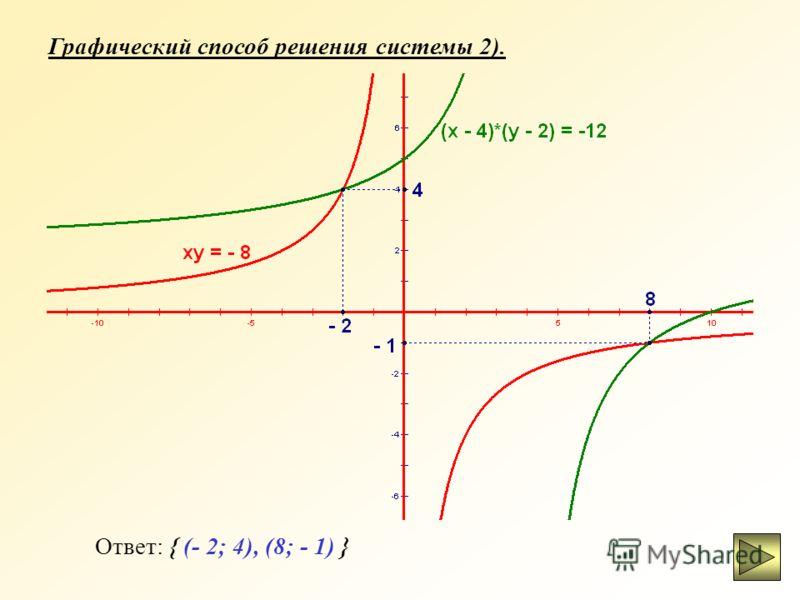 Графический способ решения системы 1). Ответ: { (2; - 5), (5; - 2) }