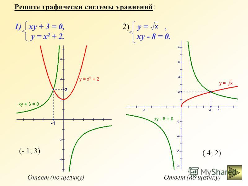 Пример3. Решим систему уравнений способом сложения: x 2 - 2xy – 3 = 0, 2x 2 + 3xy – 27 = 0. Решение. 1) Первое уравнение системы умножим на 3, а второе – на 2. Получим систему, равносильную данной: 3x 2 - 6xy – 9 = 0, 4x 2 + 6xy – 54 = 0. 2) Сложив у