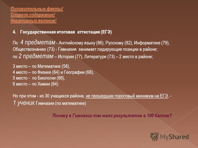 Положительные факты! Спорное содержание! Негативные явления! 4.Государственная итоговая аттестация (ЕГЭ) По 4 предметам - Английскому языку (86), Русскому (82), Информатике (79), Обществознанию (73) - Гимназия занимает лидирующие позиции в районе; по