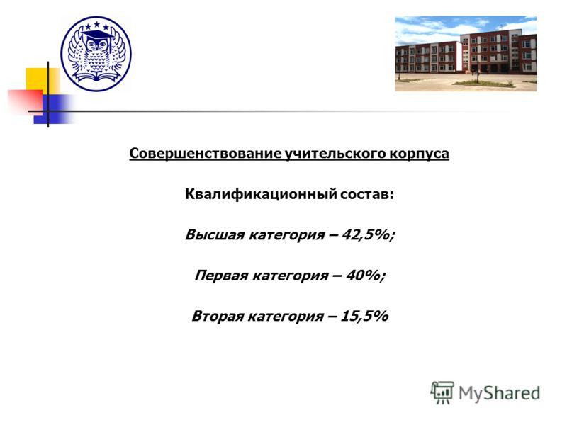 Совершенствование учительского корпуса Квалификационный состав: Высшая категория – 42,5%; Первая категория – 40%; Вторая категория – 15,5%