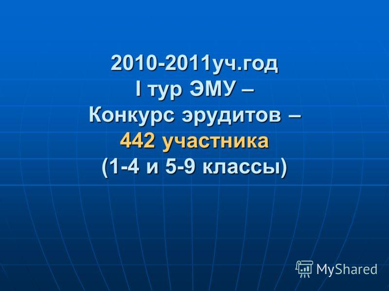 2010-2011уч.год I тур ЭМУ – Конкурс эрудитов – 442 участника (1-4 и 5-9 классы)