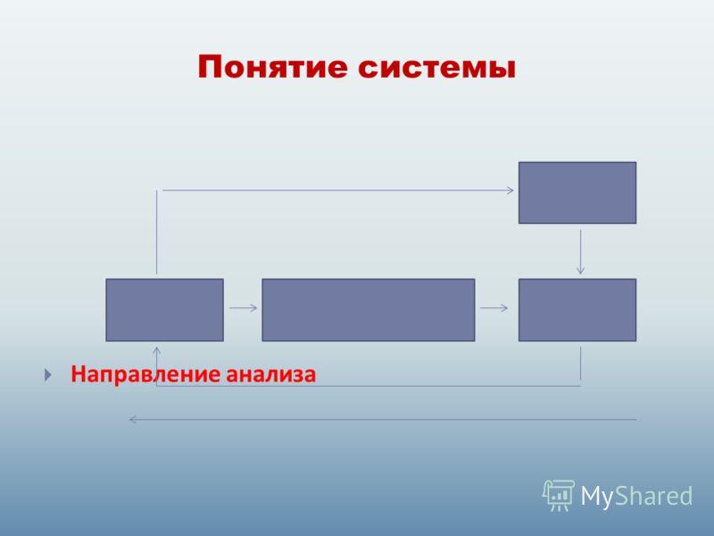 Понятие системы Направление анализа