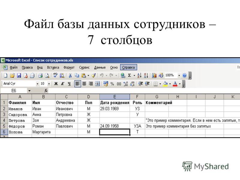 Файл базы данных сотрудников – 7 столбцов