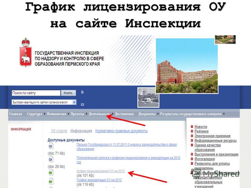 График лицензирования ОУ на сайте Инспекции