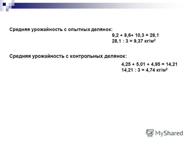 Средняя урожайность с опытных делянок: 9,2 + 8,6+ 10,3 = 28,1 28,1 : 3 = 9,37 кг/м 2 Средняя урожайность с контрольных делянок: 4,25 + 5,01 + 4,95 = 14,21 14,21 : 3 = 4,74 кг/м 2