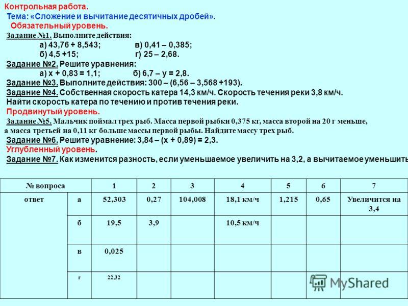 Контрольная работа. Тема: «Сложение и вычитание десятичных дробей». Обязательный уровень. Задание 1. Выполните действия: а) 43,76 + 8,543; в) 0,41 – 0,385; б) 4,5 +15; г) 25 – 2,68. Задание 2. Решите уравнения: а) х + 0,83 = 1,1; б) 6,7 – у = 2,8. За