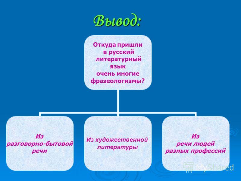 Вывод: Откуда пришли в русский литературный язык очень многие фразеологизмы? Из разговорно-бытовой речи Из художественной литературы Из речи людей разных профессий