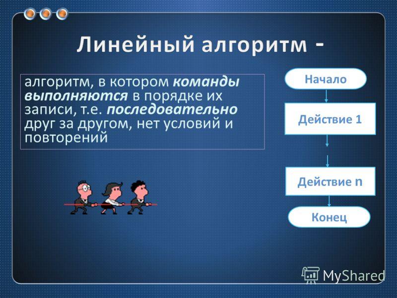 алгоритм, в котором команды выполняются в порядке их записи, т. е. последовательно друг за другом, нет условий и повторений Начало Конец Действие 1 Действие n
