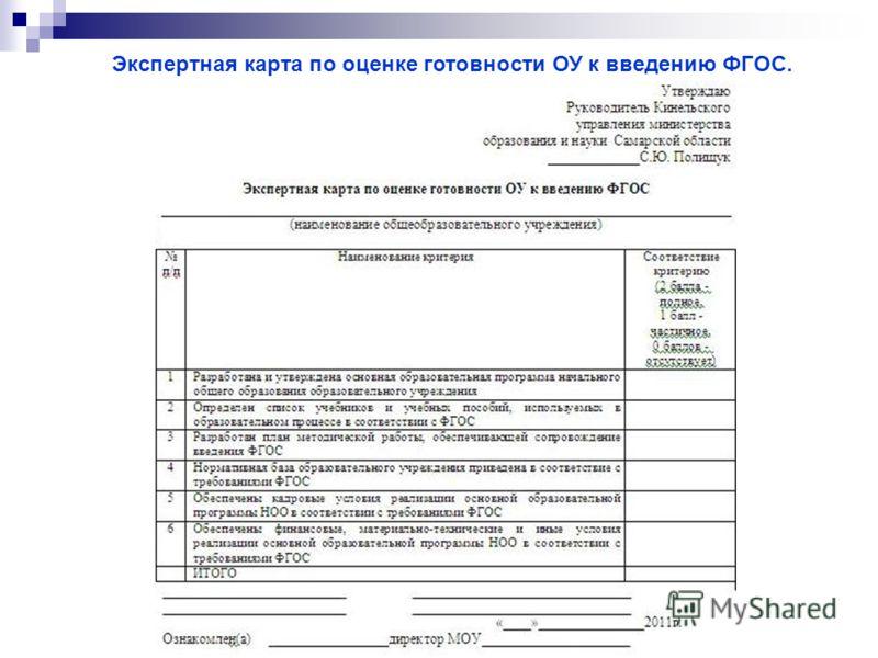 Экспертная карта по оценке готовности ОУ к введению ФГОС.