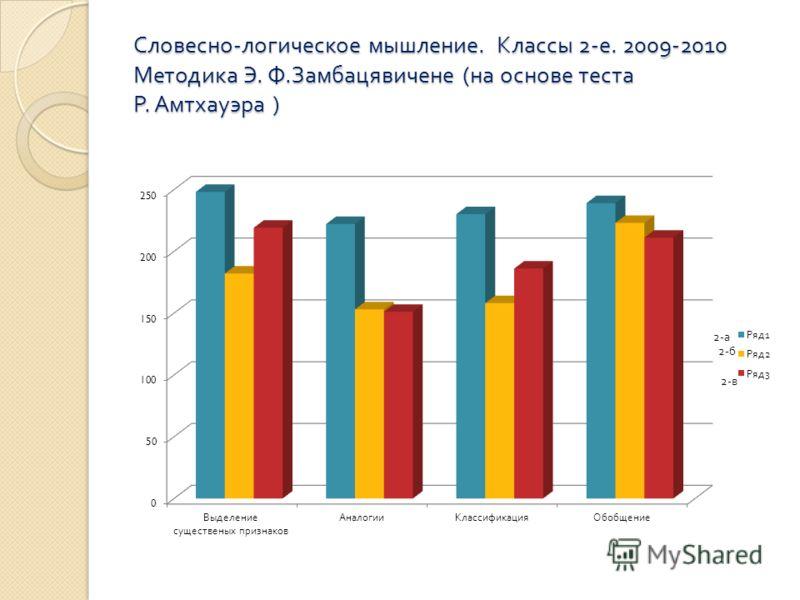Словесно - логическое мышление. Классы 2- е. 2009-2010 Методика Э. Ф. Замбацявичене ( на основе теста Р. Амтхауэра )