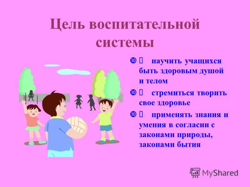 Цель воспитательной системы научить учащихся быть здоровым душой и телом стремиться творить свое здоровье применять знания и умения в согласии с законами природы, законами бытия
