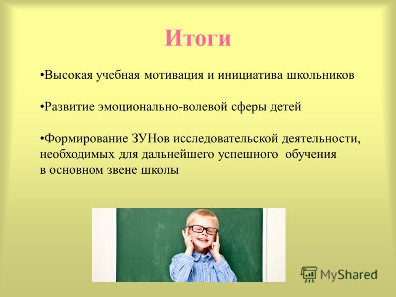 Высокая учебная мотивация и инициатива школьников Развитие эмоционально-волевой сферы детей Формирование ЗУНов исследовательской деятельности, необходимых для дальнейшего успешного обучения в основном звене школы Итоги