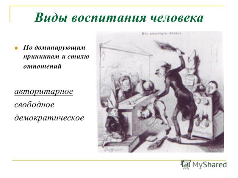 Виды воспитания человека По доминирующим принципам и стилю отношений авторитарное свободное демократическое