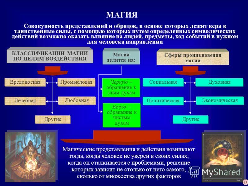 МАГИЯ Совокупность представлений и обрядов, в основе которых лежит вера в таинственные силы, с помощью которых путем определенных символических действий возможно оказать влияние на людей, предметы, ход событий в нужном для человека направлении КЛАССИ