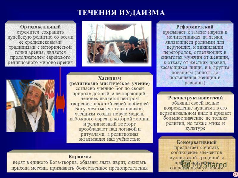 ТЕЧЕНИЯ ИУДАИЗМА Ортодоксальный стремится сохранить иудейскую религию со всеми ее средневековыми традициями с исторической точки зрения, является продолжателем еврейского религиозного мировоззрения Консервативный предлагает сочетать соблюдение элемен