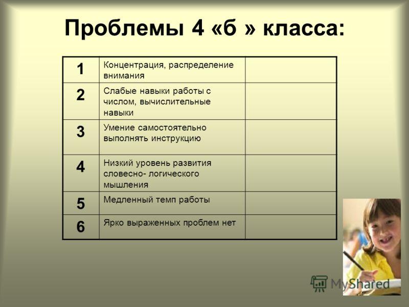 Проблемы 4 «б » класса: 1 Концентрация, распределение внимания 2 Слабые навыки работы с числом, вычислительные навыки 3 Умение самостоятельно выполнять инструкцию 4 Низкий уровень развития словесно- логического мышления 5 Медленный темп работы 6 Ярко