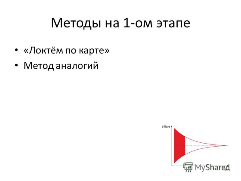 Методы на 1-ом этапе «Локтём по карте» Метод аналогий