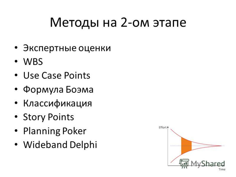 Методы на 2-ом этапе Экспертные оценки WBS Use Case Points Формула Боэма Классификация Story Points Planning Poker Wideband Delphi