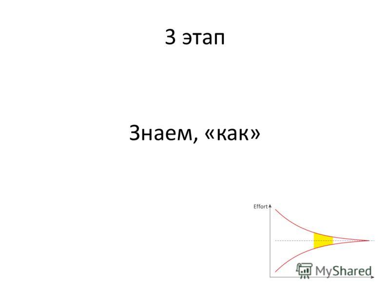 3 этап Знаем, «как»