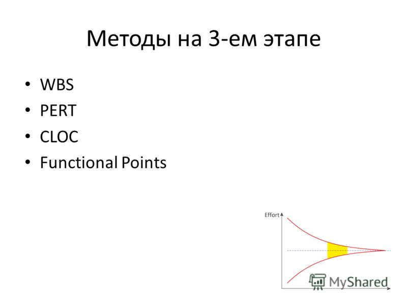 Методы на 3-ем этапе WBS PERT CLOC Functional Points