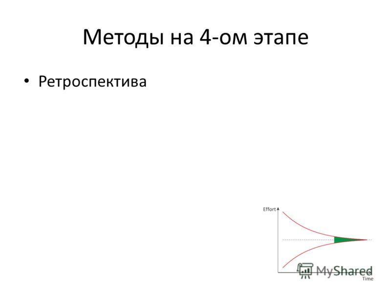 Методы на 4-ом этапе Ретроспектива