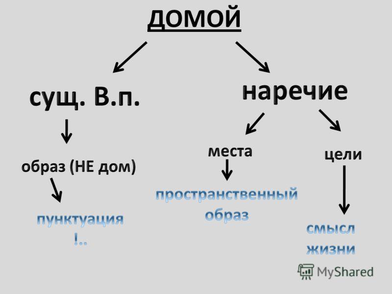 ДОМОЙ