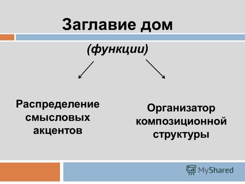 Заглавие дом (функции) Организатор композиционной структуры Распределение смысловых акцентов