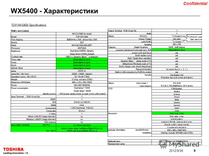9 Confidential 2012/9/26 WX5400 - Характеристики