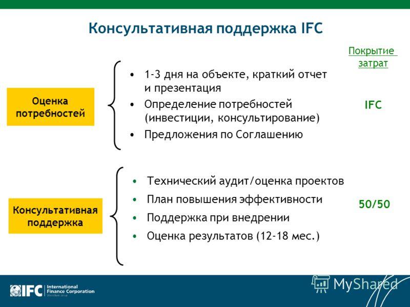 Консультативная поддержка IFC Технический аудит/оценка проектов План повышения эффективности Поддержка при внедрении Оценка результатов (12-18 мес.) Оценка потребностей Консультативная поддержка 1-3 дня на объекте, краткий отчет и презентация Определ