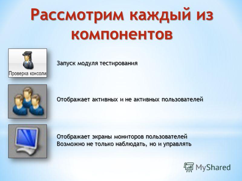 Рассмотрим каждый из компонентов Запуск модуля тестирования Отображает активных и не активных пользователей Отображает экраны мониторов пользователей Возможно не только наблюдать, но и управлять