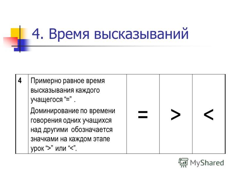 4. Время высказываний 4 Примерно равное время высказывания каждого учащегося =. Доминирование по времени говорения одних учащихся над другими обозначается значками на каждом этапе урок > или