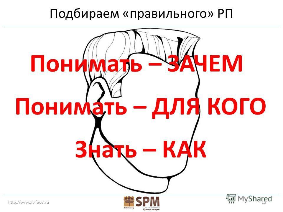 http://www.it-face.ru15 Подбираем «правильного» РП Понимать – ЗАЧЕМ Понимать – ДЛЯ КОГО Знать – КАК