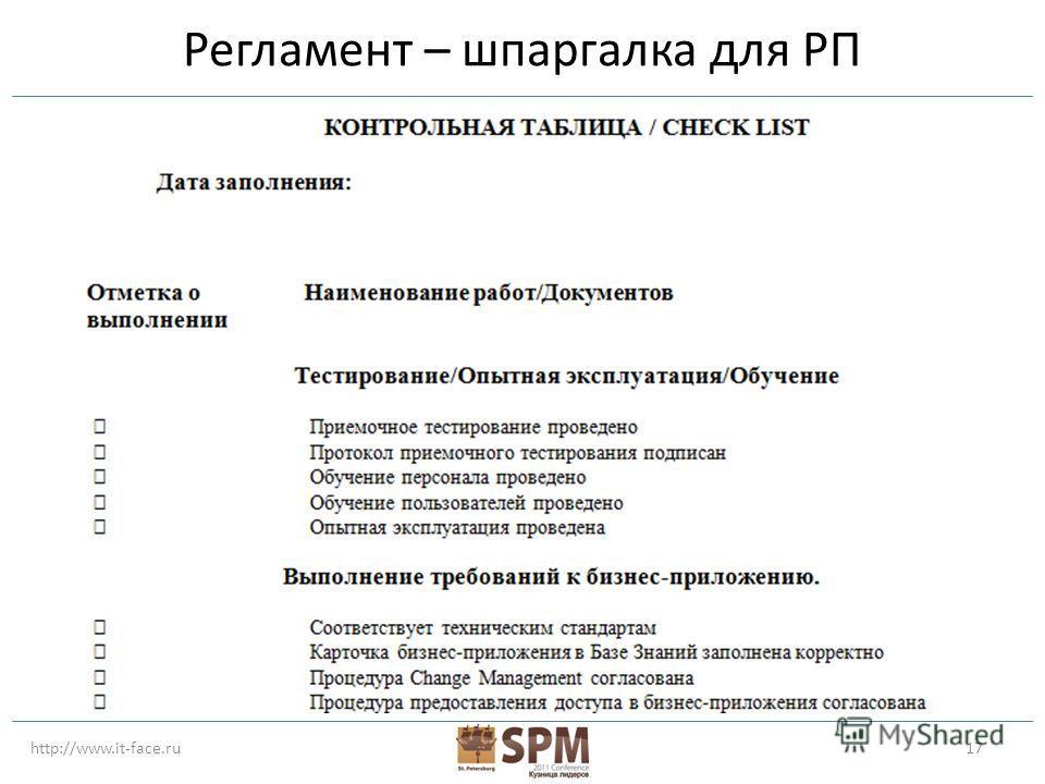 http://www.it-face.ru17 Регламент – шпаргалка для РП