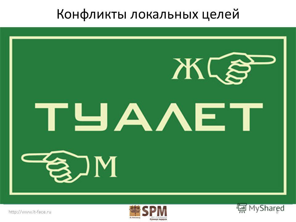http://www.it-face.ru8 Конфликты локальных целей