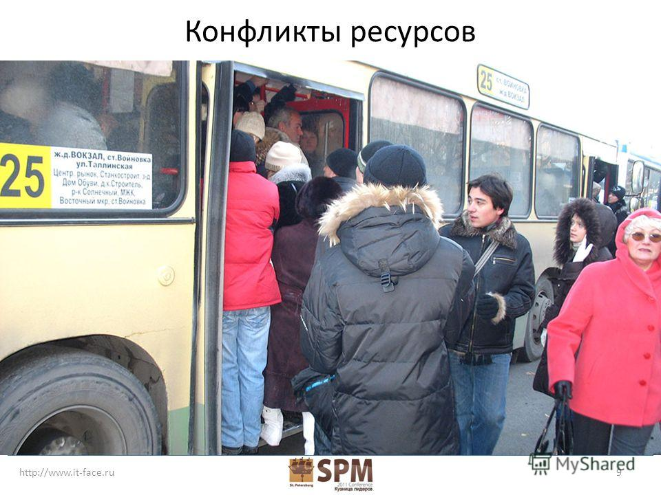 http://www.it-face.ru9 Конфликты ресурсов